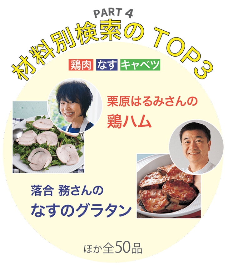 PART4 食材別検索のTOP3 鶏肉・なす・キャベツ