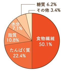 pie-chart_3