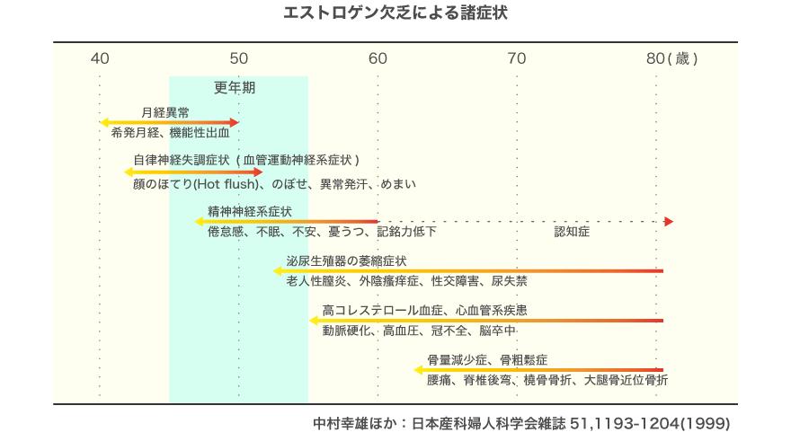 vol.7_-graph