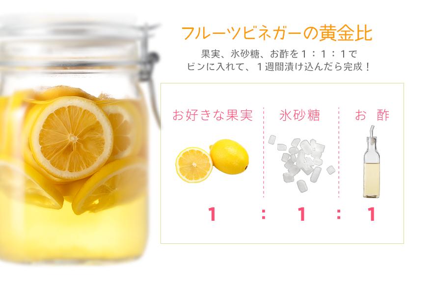 フルーツビネガー黄金比 氷砂糖対フルーツ対酢=1:1:1で キウイやブルーベリー、いちごもおすすめ。