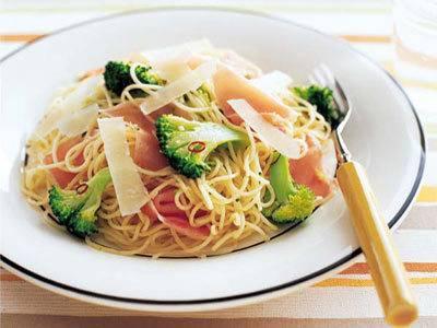 ブロッコリと生ハムのスパゲッティ レシピ 本多 京子さん|【みんなのきょうの料理】おいしいレシピや献立を探そう